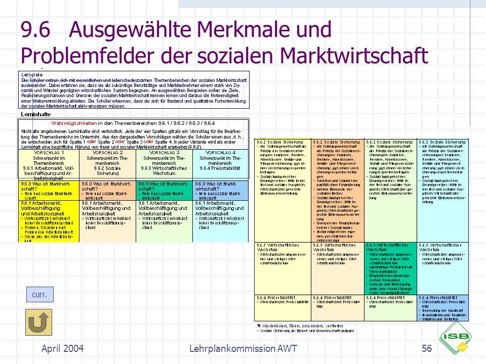 Lehrplankommission AWT