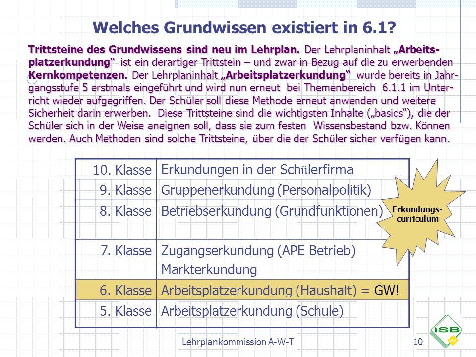 Welches Grundwissen existiert in 6.1