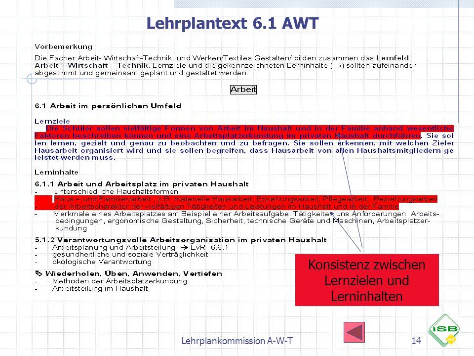 Lehrplantext 6.1 AWT Konsistenz zwischen Lernzielen und Lerninhalten