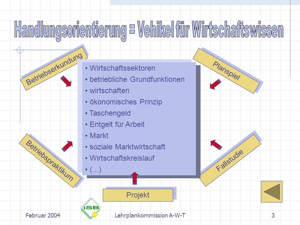 betriebliche Grundfunktionen wirtschaften ökonomisches Prinzip