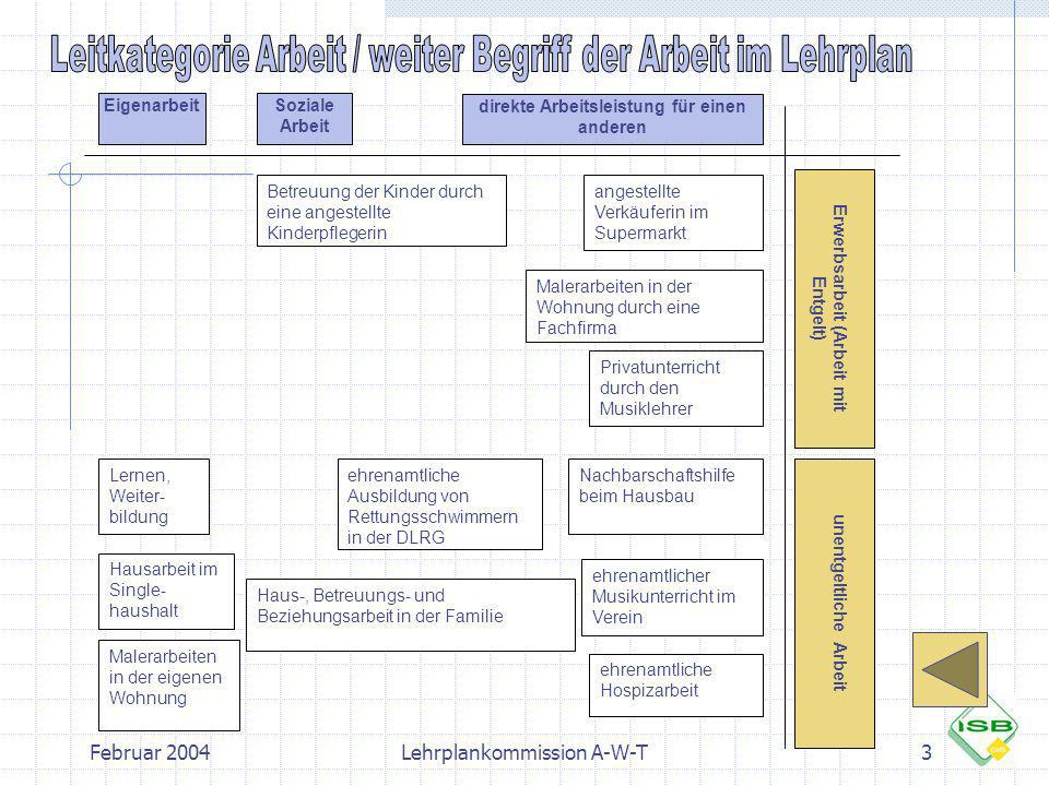 Leitkategorie Arbeit / weiter Begriff der Arbeit im Lehrplan
