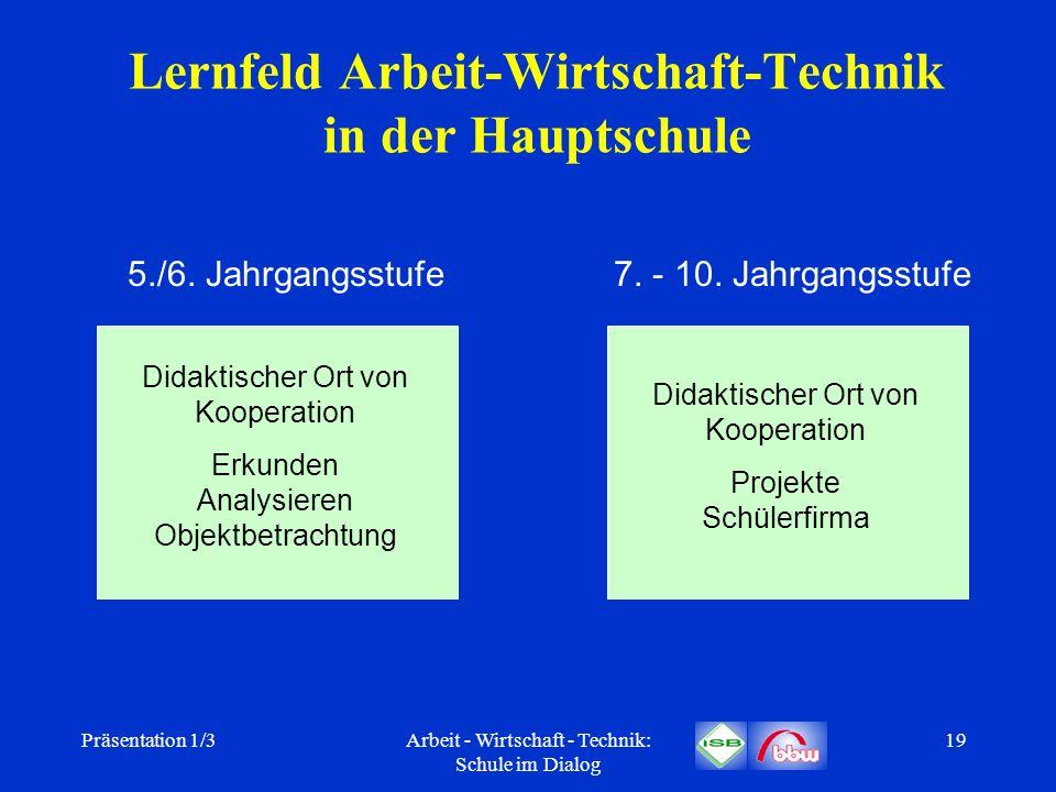 Lernfeld Arbeit-Wirtschaft-Technik in der Hauptschule