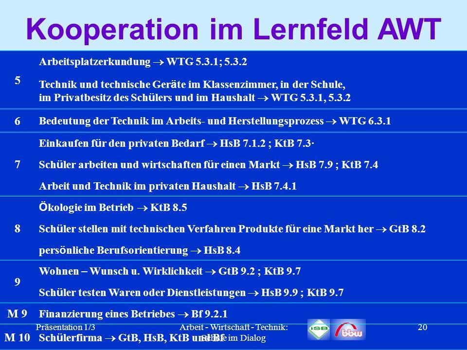 Kooperation im Lernfeld AWT