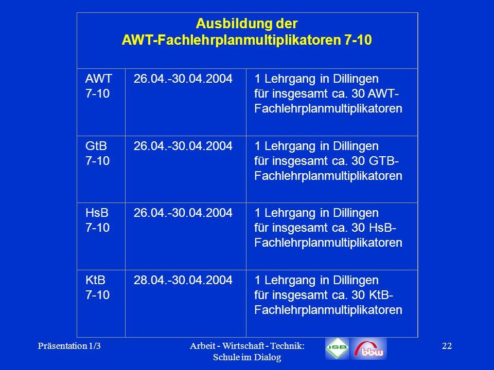 AWT-Fachlehrplanmultiplikatoren 7-10