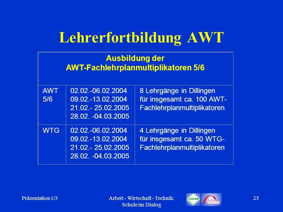Lehrerfortbildung AWT