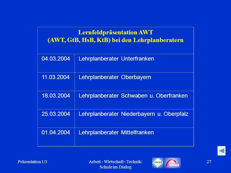 Lernfeldpräsentation AWT (AWT, GtB, HsB, KtB) bei den Lehrplanberatern