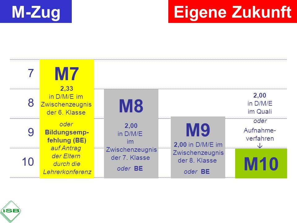 M7 M8 M9 M10 M-Zug Eigene Zukunft 7 8 9 10 2,33 in D/M/E im