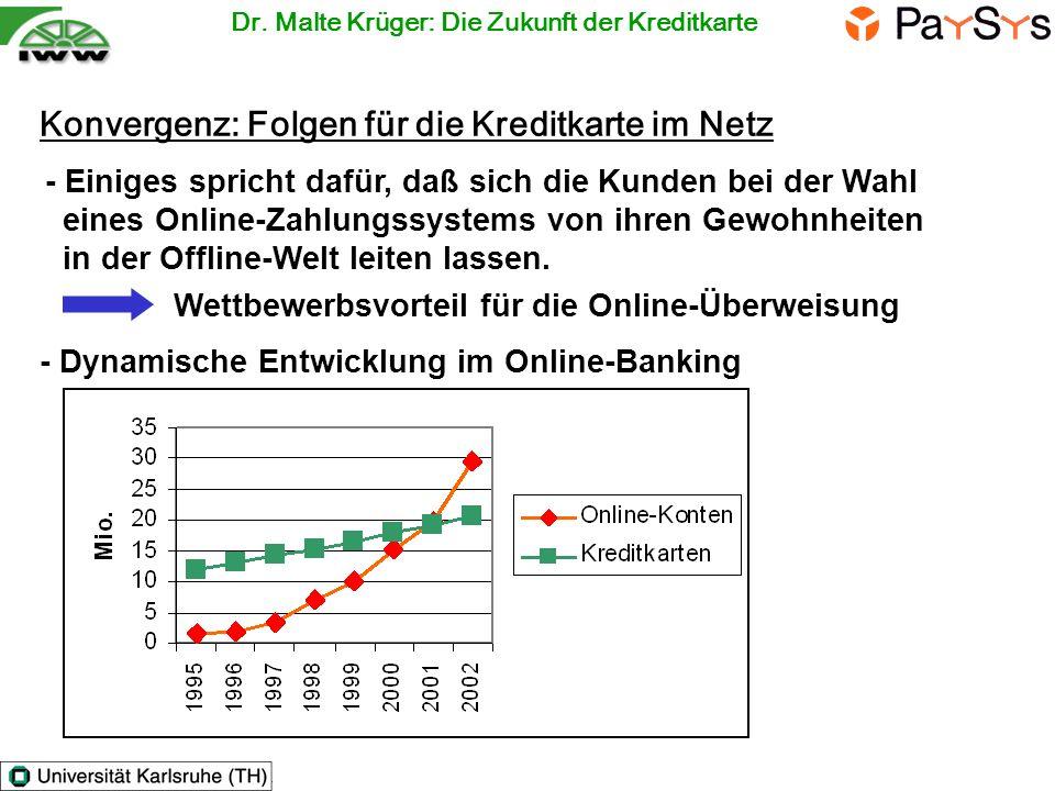 Konvergenz: Folgen für die Kreditkarte im Netz