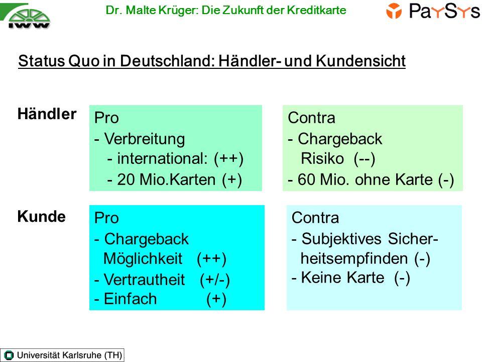 Status Quo in Deutschland: Händler- und Kundensicht