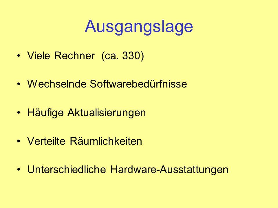 Ausgangslage Viele Rechner (ca. 330) Wechselnde Softwarebedürfnisse