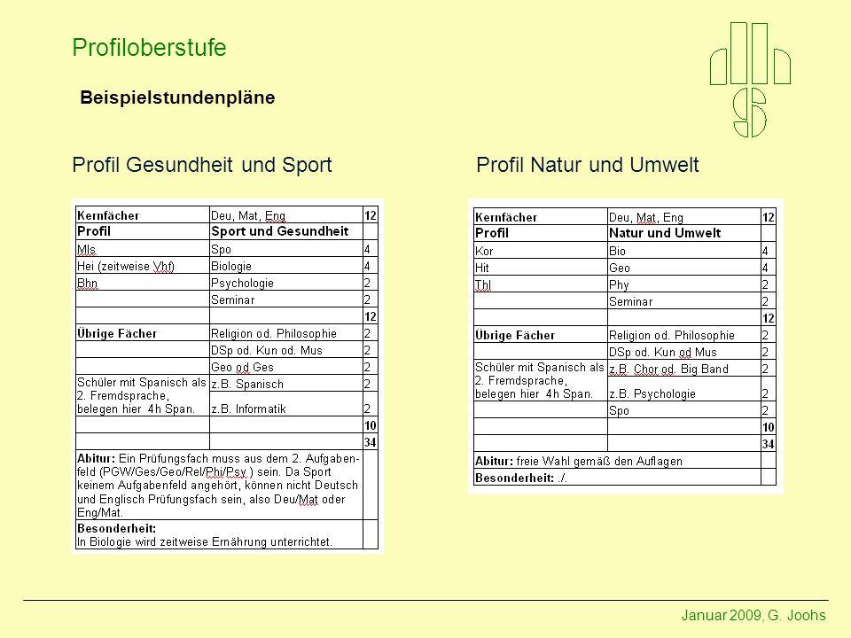 Profil Gesundheit und Sport Profil Natur und Umwelt