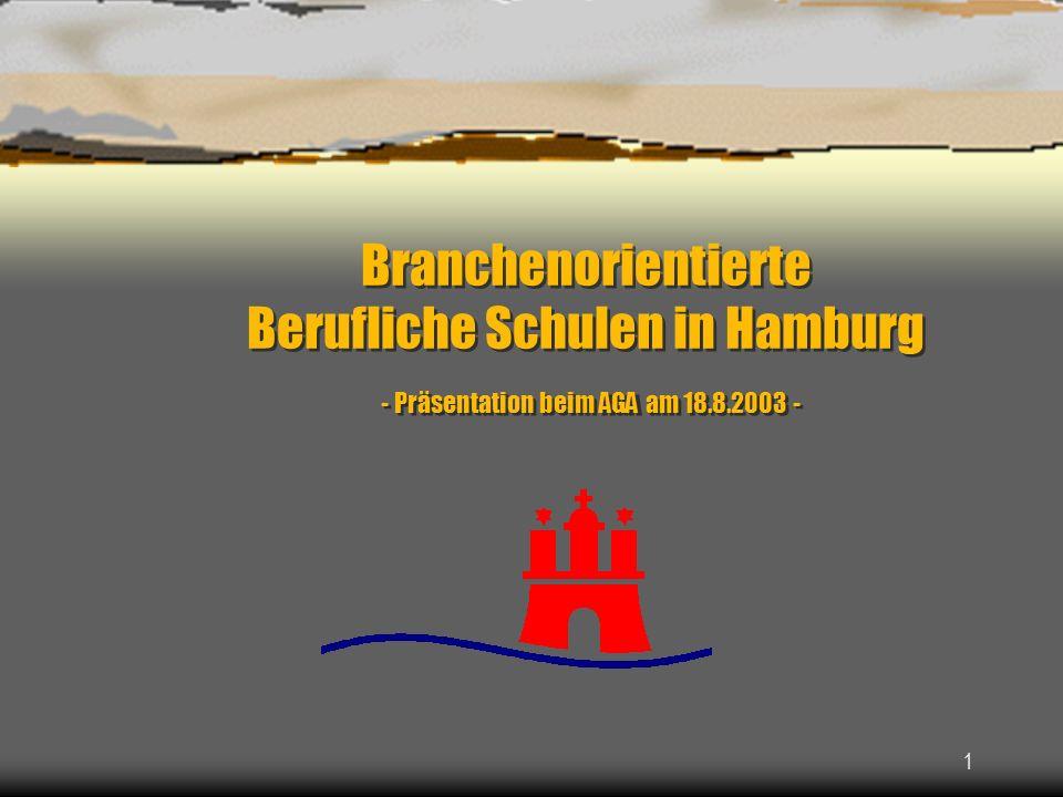 Branchenorientierte Berufliche Schulen in Hamburg - Präsentation beim AGA am 18.8.2003 -