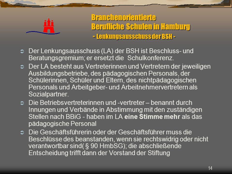 Branchenorientierte Berufliche Schulen in Hamburg - Lenkungsausschuss der BSH -