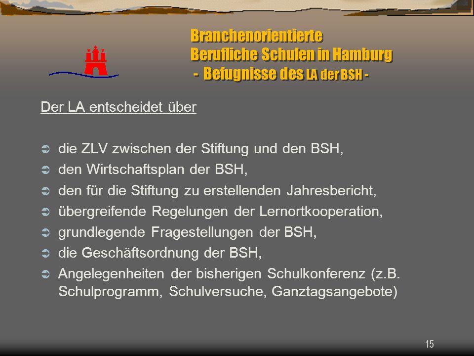 Branchenorientierte Berufliche Schulen in Hamburg - Befugnisse des LA der BSH -
