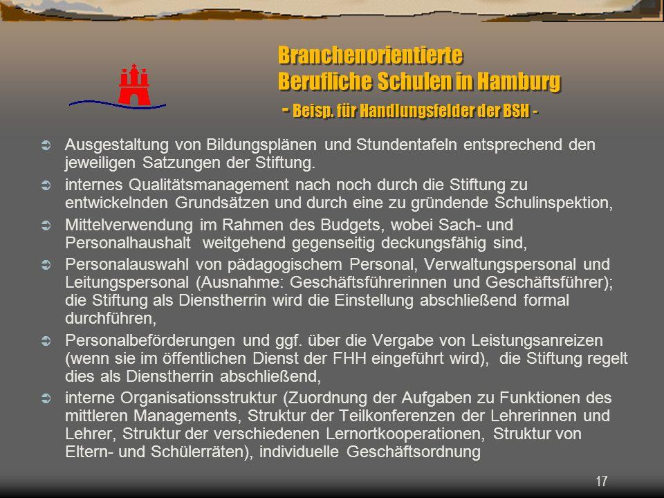Branchenorientierte Berufliche Schulen in Hamburg - Beisp