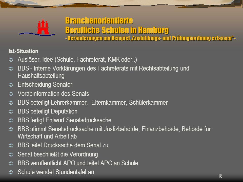 """Branchenorientierte Berufliche Schulen in Hamburg - Veränderungen am Beispiel """"Ausbildungs- und Prüfungsordnung erlassen -"""