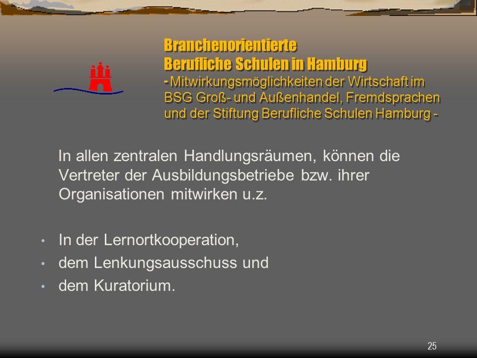 Branchenorientierte Berufliche Schulen in Hamburg - Mitwirkungsmöglichkeiten der Wirtschaft im BSG Groß- und Außenhandel, Fremdsprachen und der Stiftung Berufliche Schulen Hamburg -