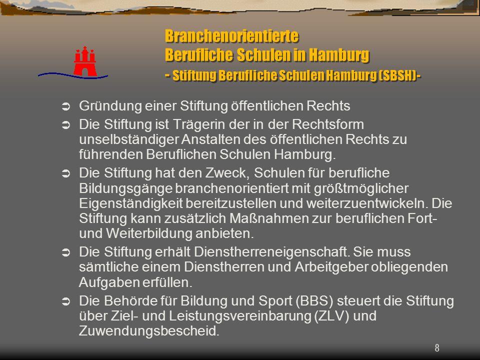Branchenorientierte Berufliche Schulen in Hamburg - Stiftung Berufliche Schulen Hamburg (SBSH)-