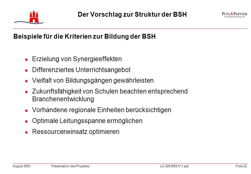 Der Vorschlag zur Struktur der BSH