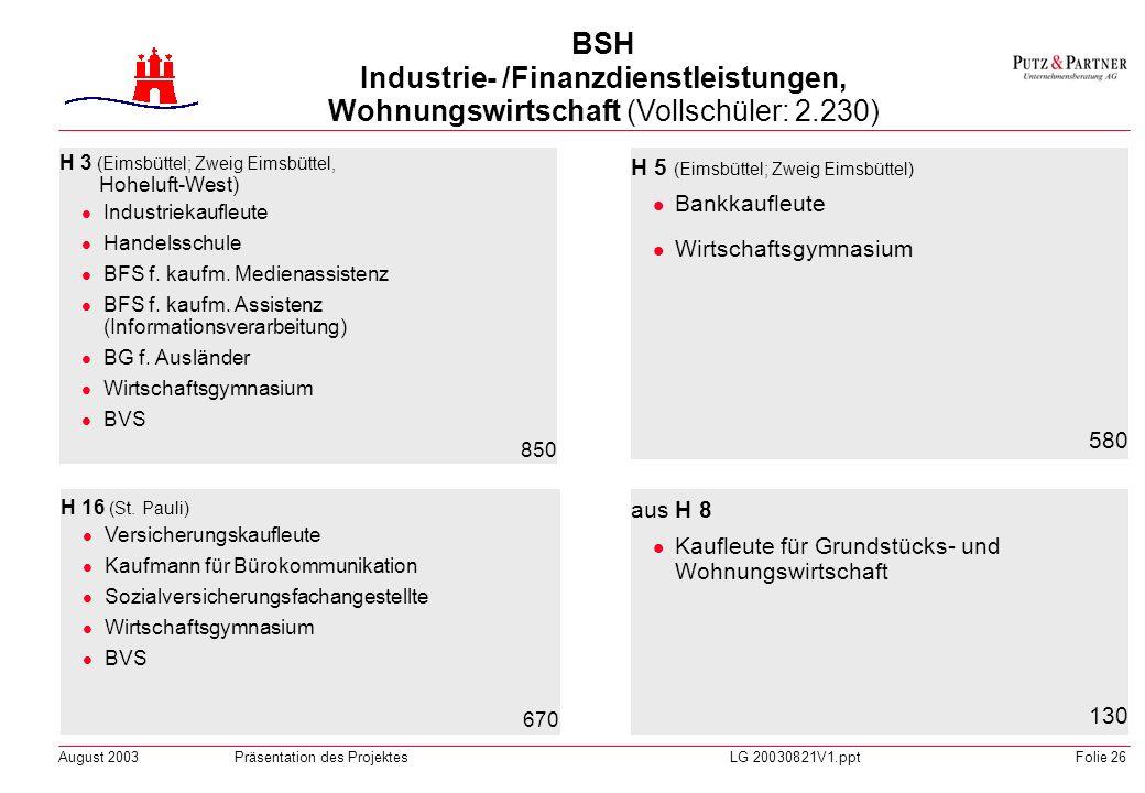 BSH Industrie- /Finanzdienstleistungen, Wohnungswirtschaft (Vollschüler: 2.230)