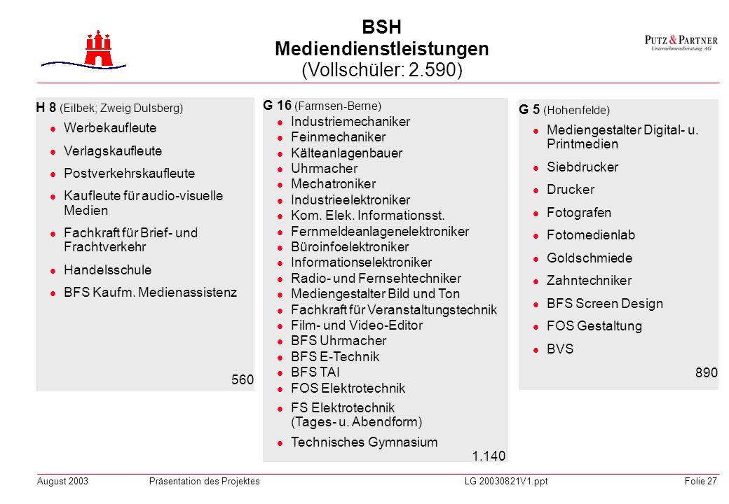 BSH Mediendienstleistungen (Vollschüler: 2.590)