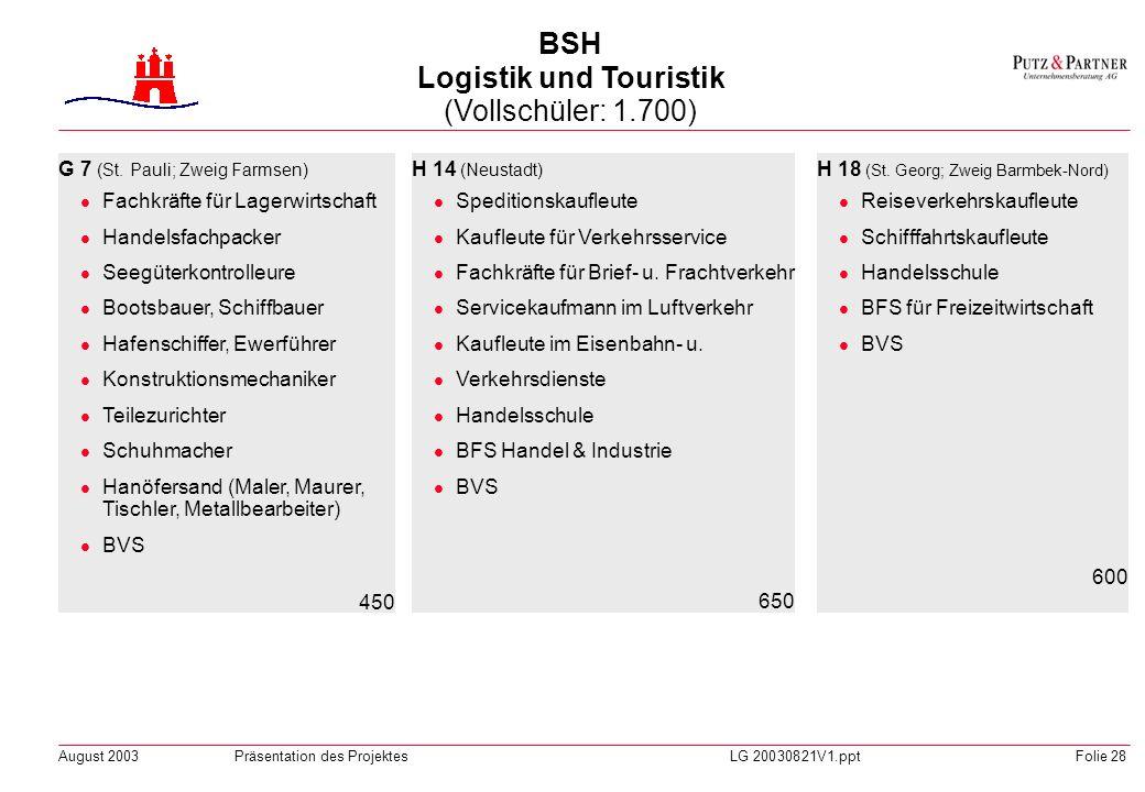 BSH Logistik und Touristik (Vollschüler: 1.700)