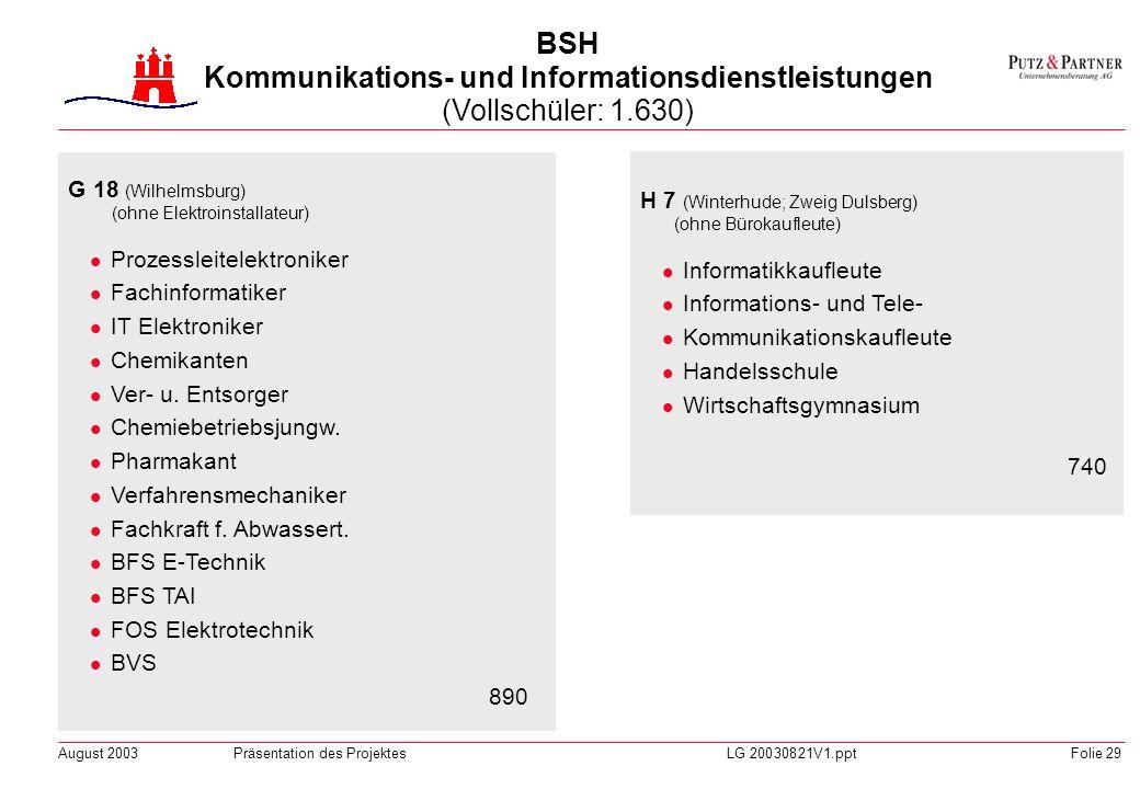 BSH Kommunikations- und Informationsdienstleistungen (Vollschüler: 1
