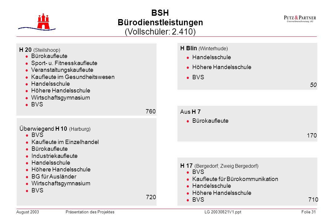 BSH Bürodienstleistungen (Vollschüler: 2.410)