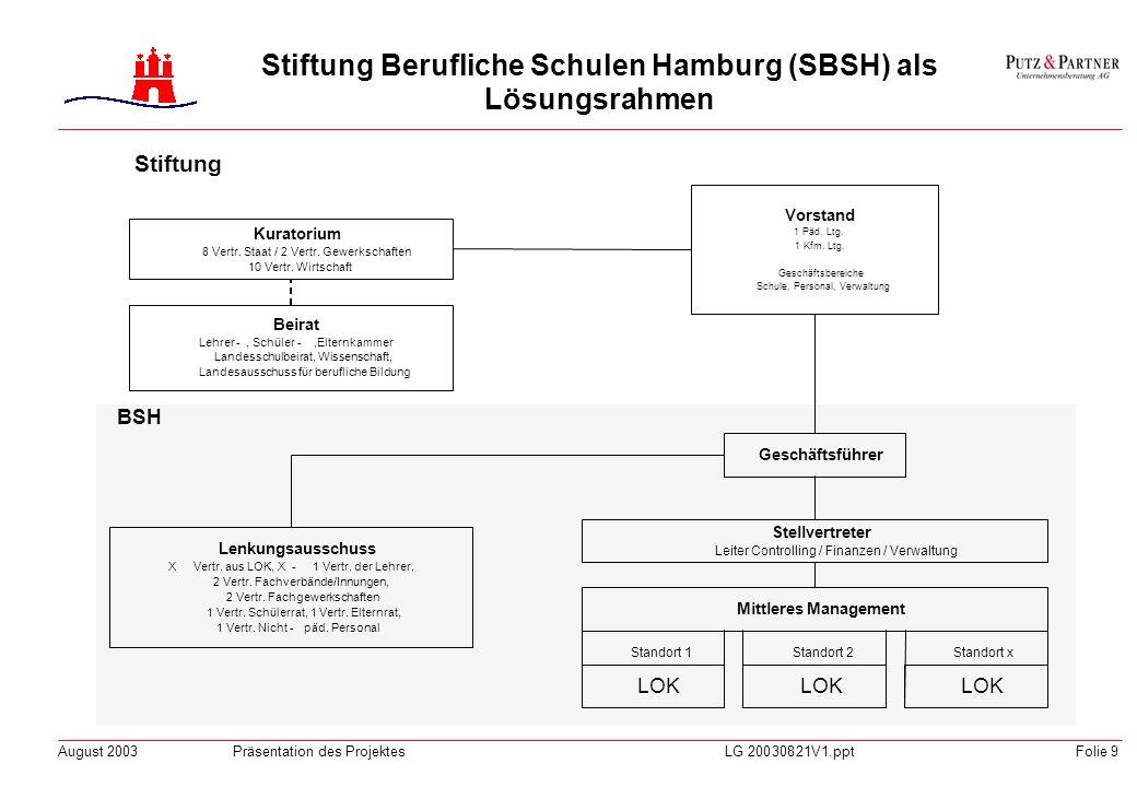 Stiftung Berufliche Schulen Hamburg (SBSH) als Lösungsrahmen