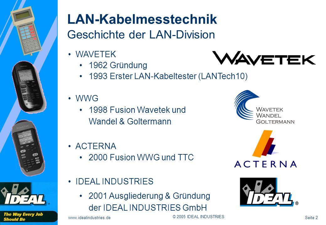 LAN-Kabelmesstechnik Geschichte der LAN-Division