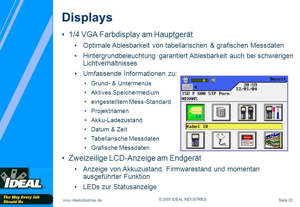 Displays 1/4 VGA Farbdisplay am Hauptgerät