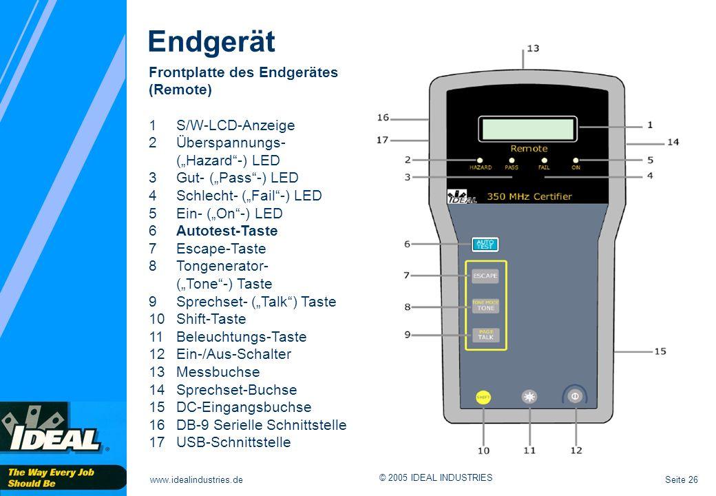 Endgerät Frontplatte des Endgerätes (Remote) 1 S/W-LCD-Anzeige