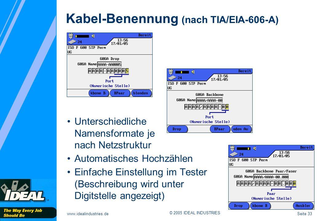 Kabel-Benennung (nach TIA/EIA-606-A)