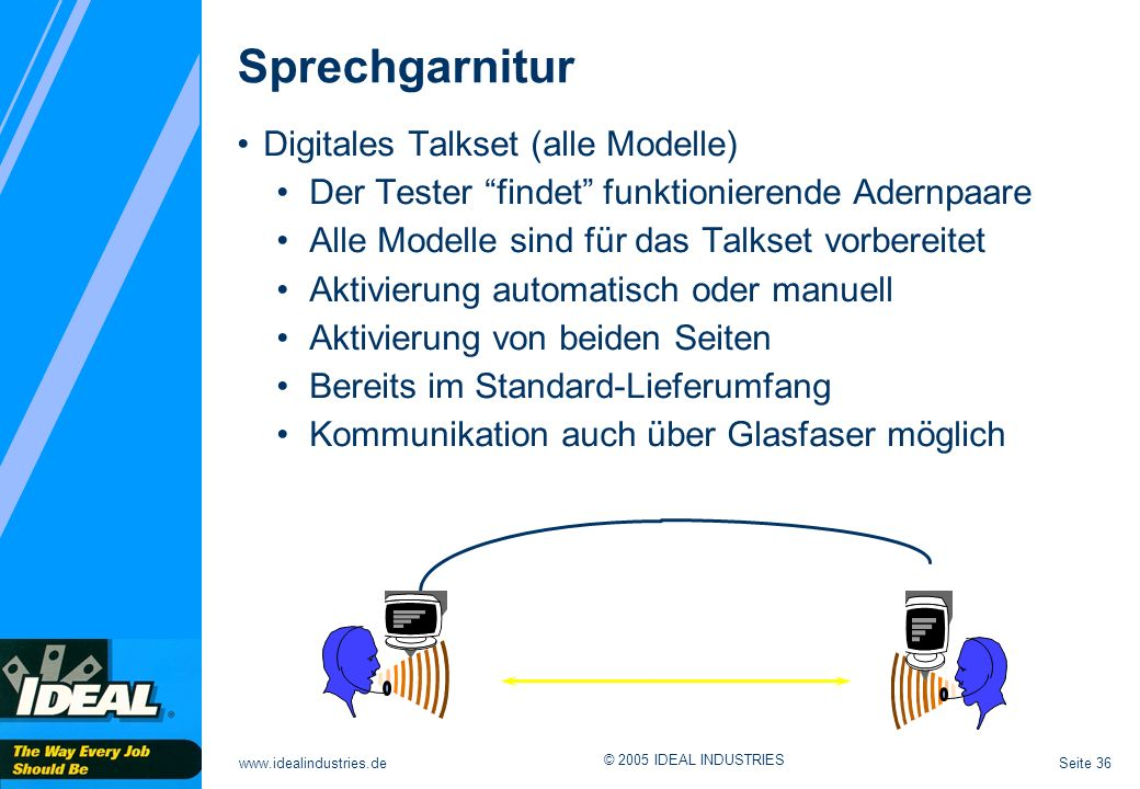 Sprechgarnitur Digitales Talkset (alle Modelle)