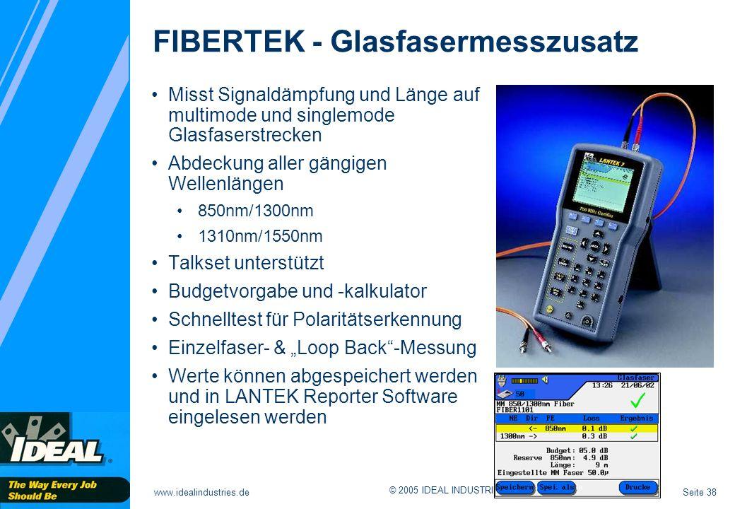 FIBERTEK - Glasfasermesszusatz