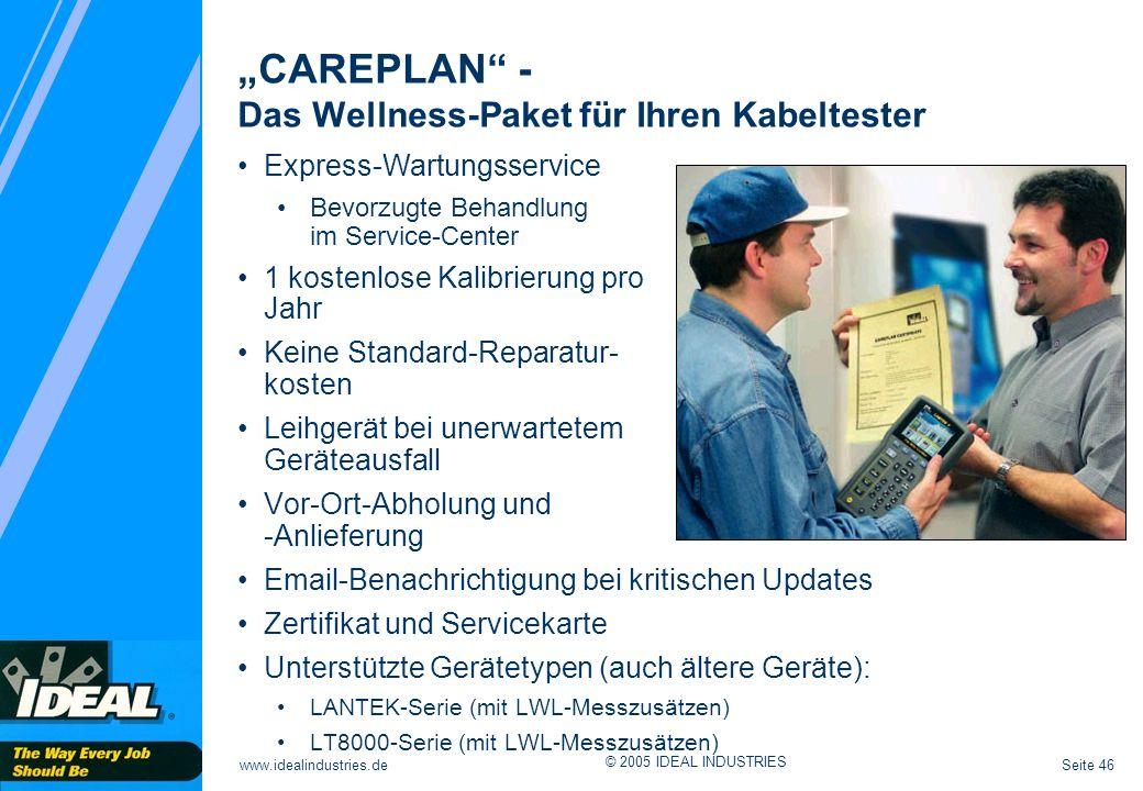 """""""CAREPLAN - Das Wellness-Paket für Ihren Kabeltester"""