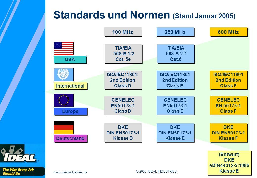 Standards und Normen (Stand Januar 2005)
