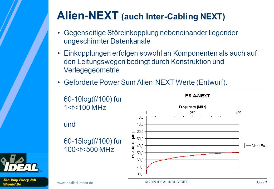 Alien-NEXT (auch Inter-Cabling NEXT)
