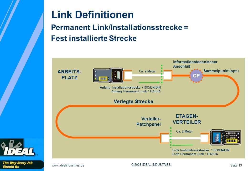 Link Definitionen Permanent Link/Installationsstrecke = Fest installierte Strecke. ARBEITS- PLATZ.