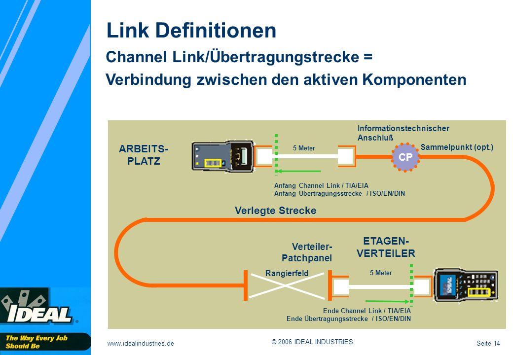 Link Definitionen Channel Link/Übertragungstrecke = Verbindung zwischen den aktiven Komponenten. ARBEITS- PLATZ.
