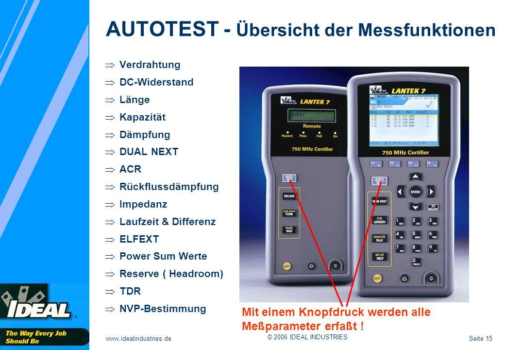 AUTOTEST - Übersicht der Messfunktionen