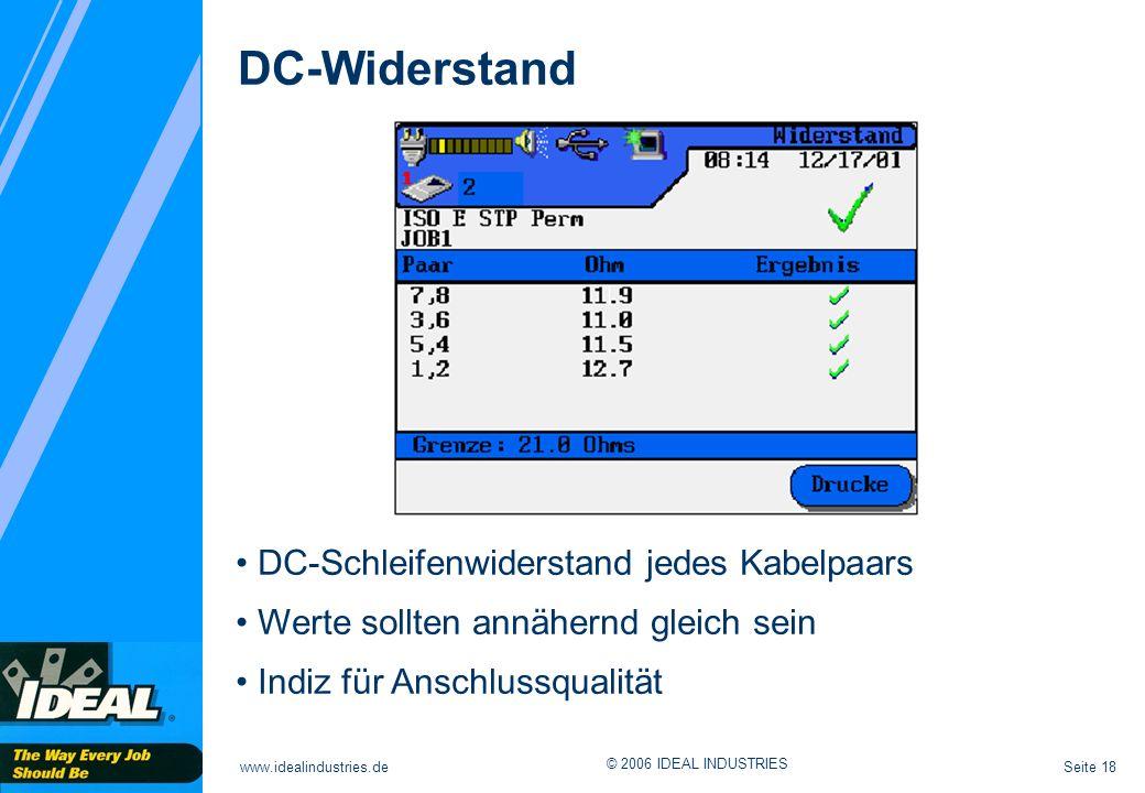 DC-Widerstand DC-Schleifenwiderstand jedes Kabelpaars