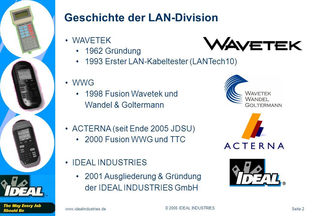 Geschichte der LAN-Division