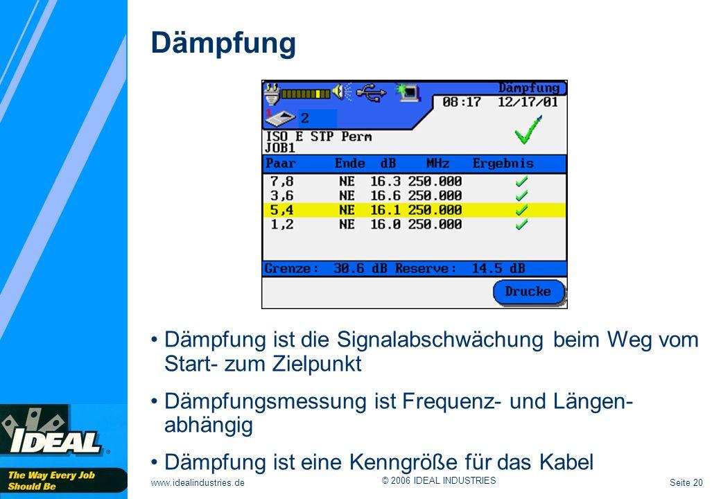 Dämpfung Dämpfung ist die Signalabschwächung beim Weg vom Start- zum Zielpunkt. Dämpfungsmessung ist Frequenz- und Längen-abhängig.