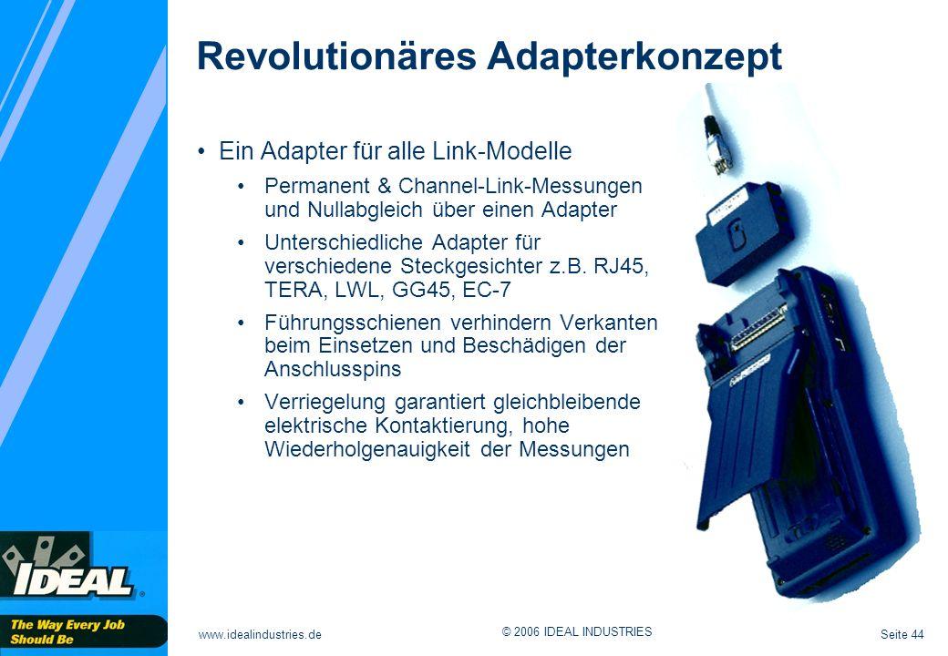 Revolutionäres Adapterkonzept