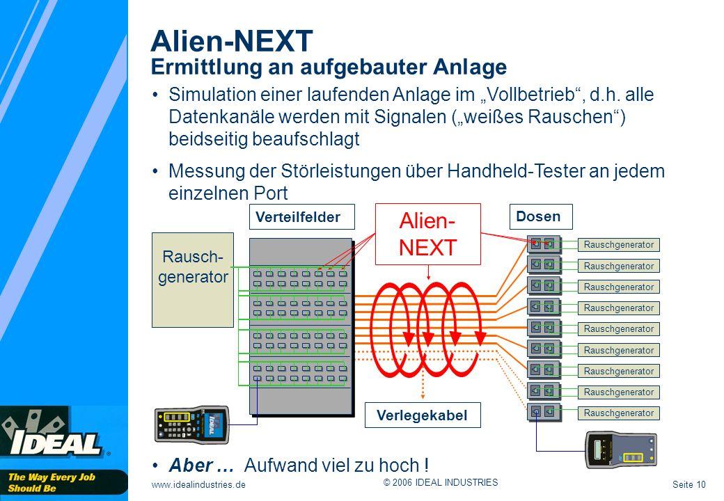 Alien-NEXT Ermittlung an aufgebauter Anlage