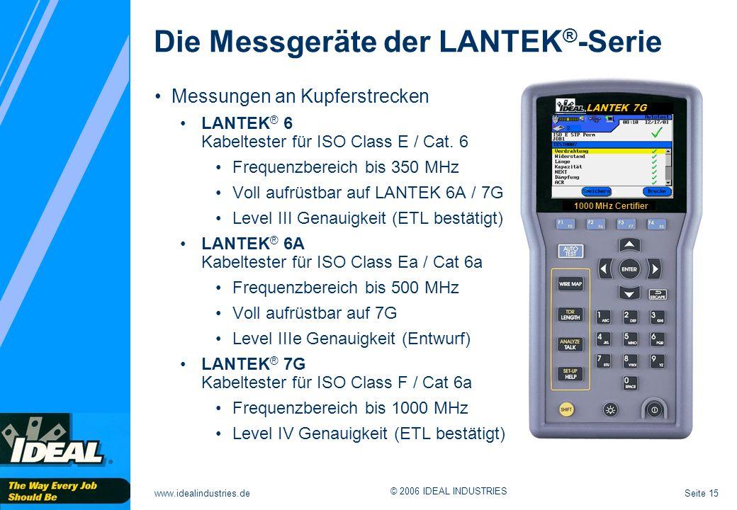 Die Messgeräte der LANTEK®-Serie