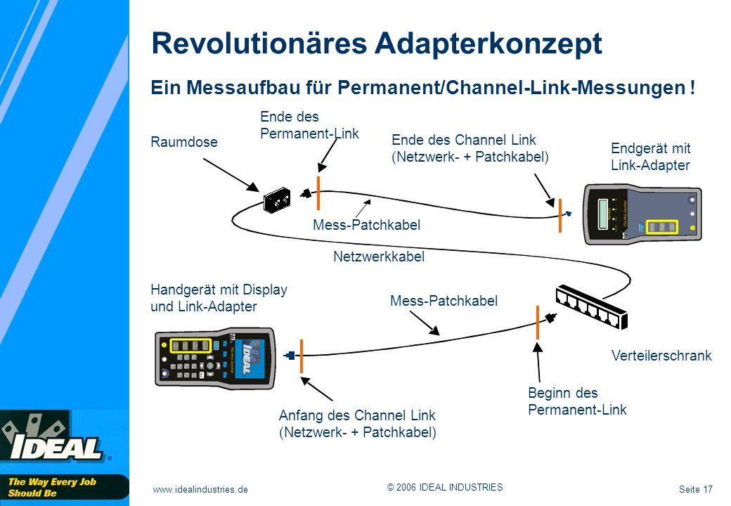 Ein Messaufbau für Permanent/Channel-Link-Messungen !