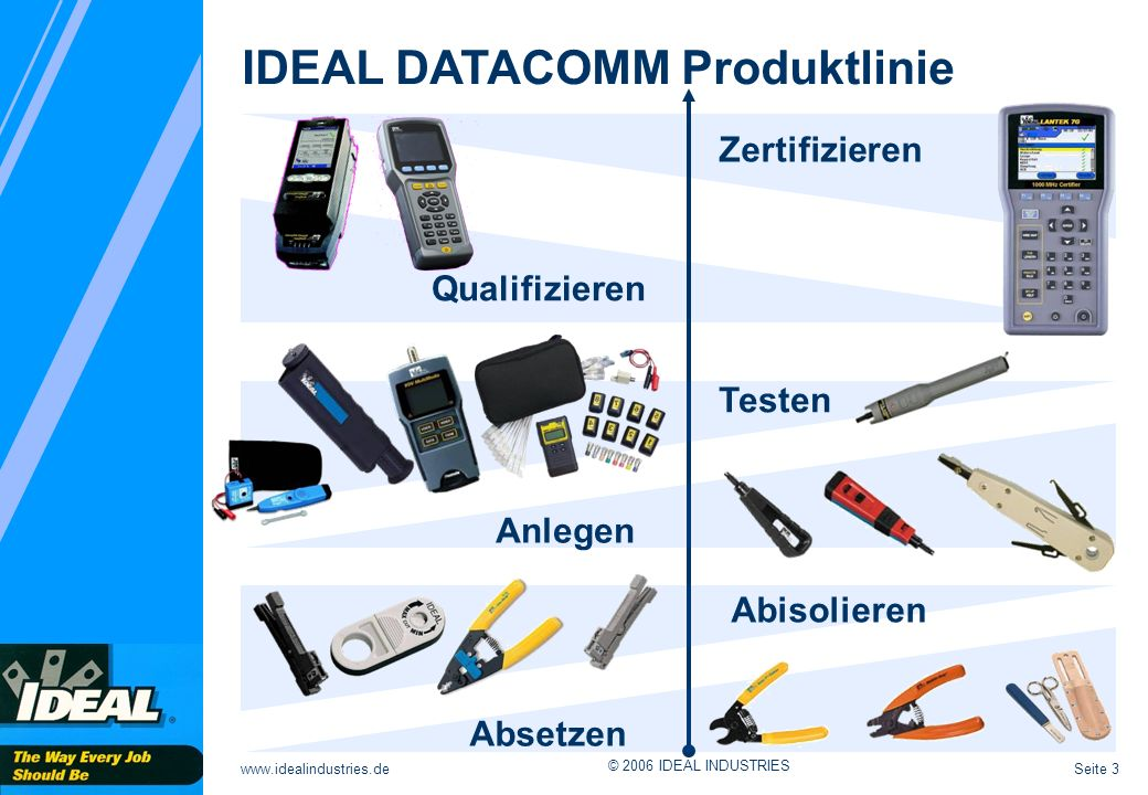 IDEAL DATACOMM Produktlinie