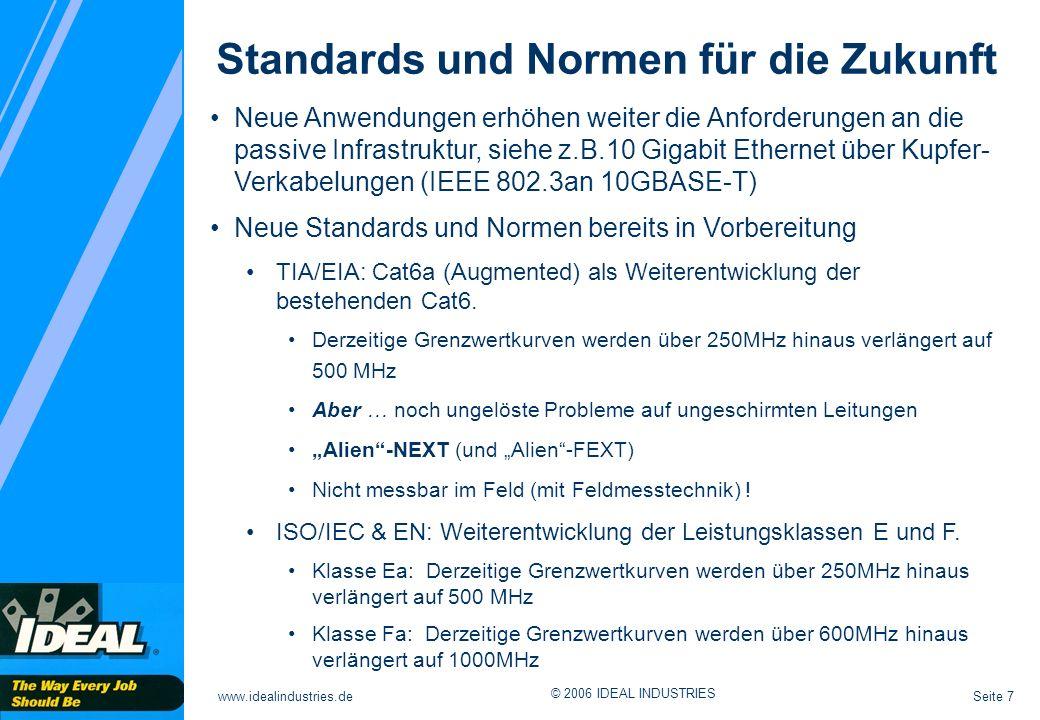 Standards und Normen für die Zukunft